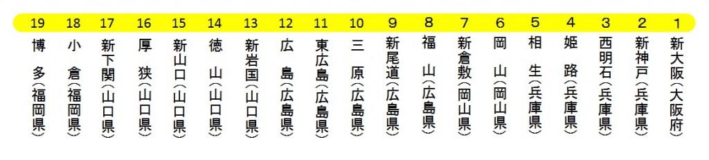 山陽新幹線路線図