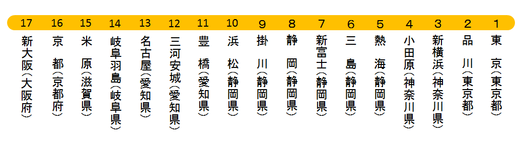 【東海道新幹線での出張・旅行に便利】東海道新幹線の停車駅にあるコワーキングスペース一覧