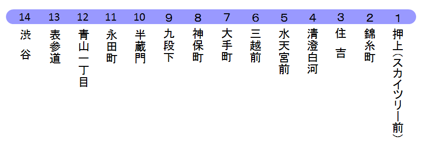 東京メトロ半蔵門線沿線から徒歩圏の仕事や就職活動に便利な ...